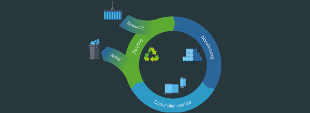 How Superfos contributes to the circular economy
